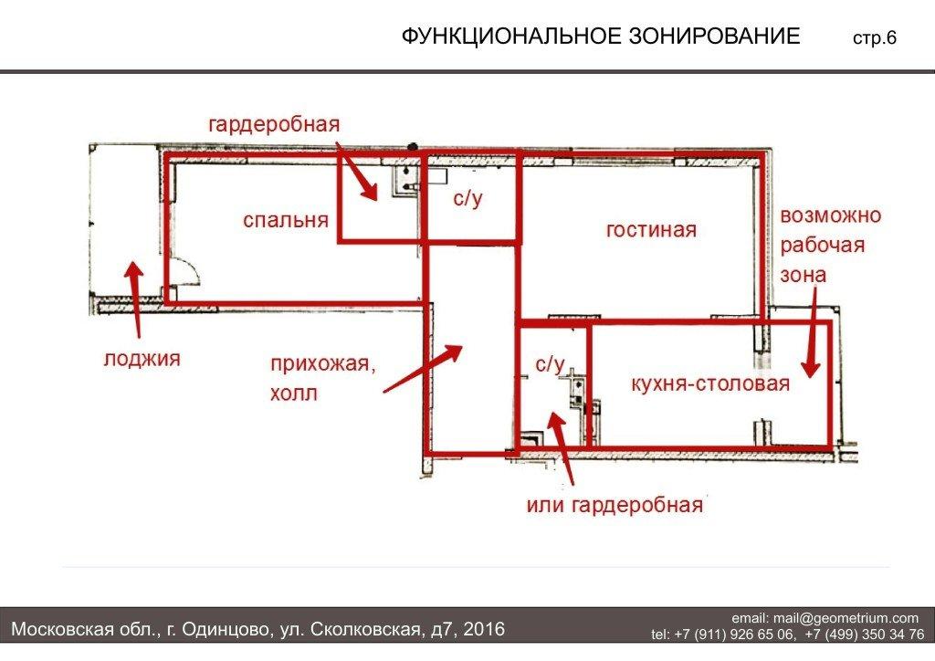 tz_skolkovkii (6)