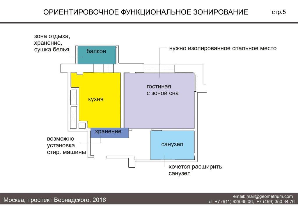 tz_vernadskogo (5)
