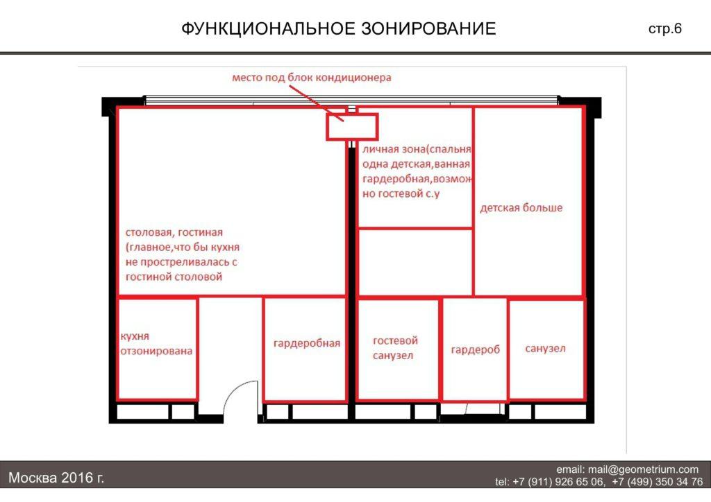 зонирование квартиры студия geometrium